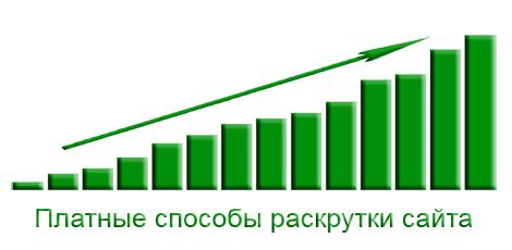 Домен для бирж ссылок